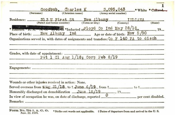 IN WWI Service Record Cards Army and Marine GOH-GOS